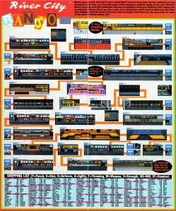 The nearly complete map of River City Ransom
