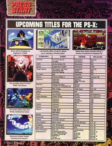 The PS1's Japanese Launch Lineup (as of this issue)