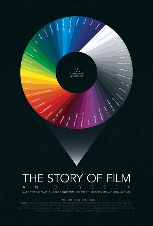 TV Series Review: The Story of Film – An Odyssey